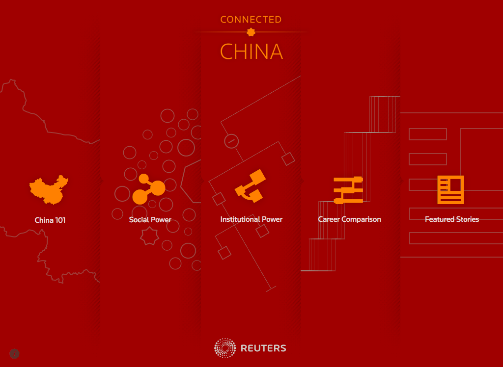Connecting to ConnectedChina